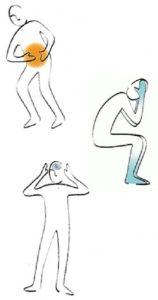 Illustration - Symptome der Porphyrie